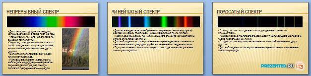 Слайды презентации: Виды спектров. Спектральный анализ
