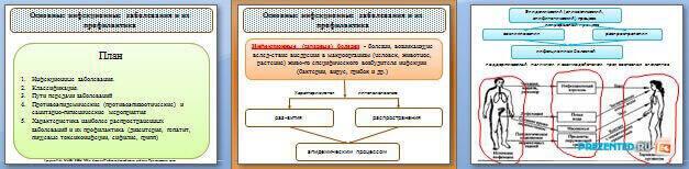 Слайды презентации: Основные инфекционные заболевания и их профилактика