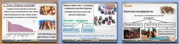 Слайды презентации: Этнос: нации и народности