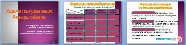 Слайды презентации: Химические уравнения. Реакции обмена