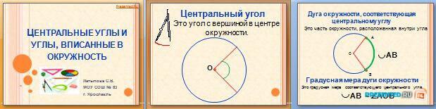 Слайды презентации: Центральные углы и углы, вписанные в окружность