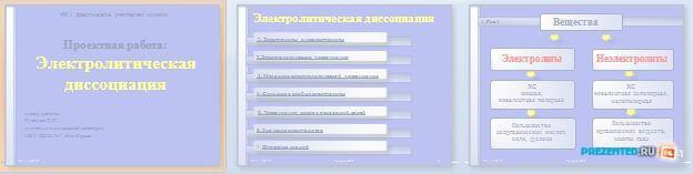 Слайды презентации: Электролитическая диссоциация