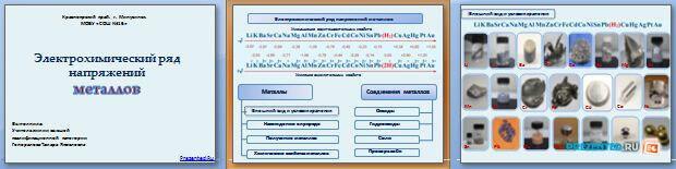Слайды презентации: Электрохимический ряд напряжений металлов