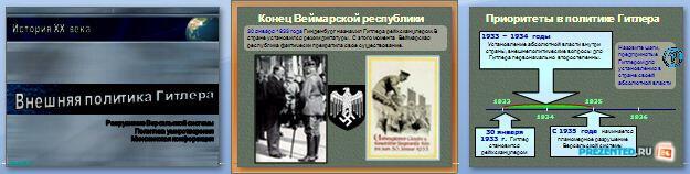 Слайды презентации: Внешняя политика Гитлера