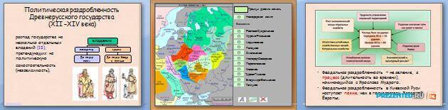 Слайды презентации: Политическая раздробленность Древнерусского государства (XII –XIV века)