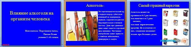 Слайды презентации: Влияние алкоголя на организм человека