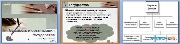 Слайды презентации: Сущность и организация государства