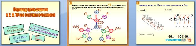 Слайды презентации: Перевод целых чисел в 2, 8, 16-ую системы счисления