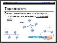 Компьютерные сети. Коммуникационные технологии