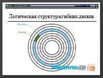 Структура данных на магнитных дисках