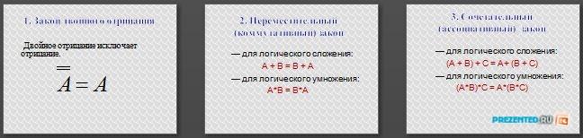 Слайды презентации: Законы алгебры логики