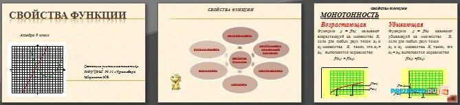 Слайды презентации: Свойства функции