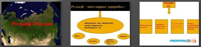 Слайды презентации: Рельеф России