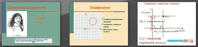 Слайды презентации: Декартовы координаты