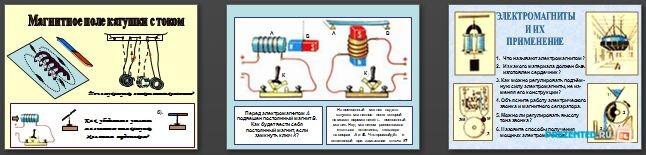 Слайды презентации: Электромагнитные явления