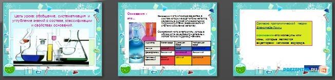 Слайды презентации: Неорганические и органические основания
