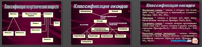Слайды презентации: Основные классы неорганических соединений