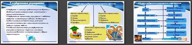 Слайды презентации: Макроэкономика