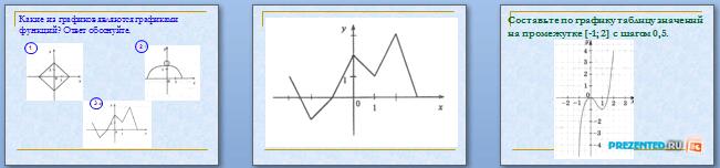Слайды презентации: Графики функции