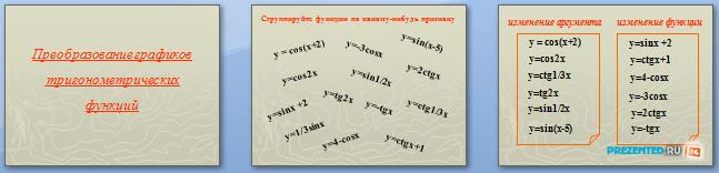 Слайды презентации: Преобразование графиков тригонометрических функций