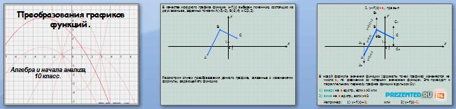 Слайды презентации: Преобразования графиков функций