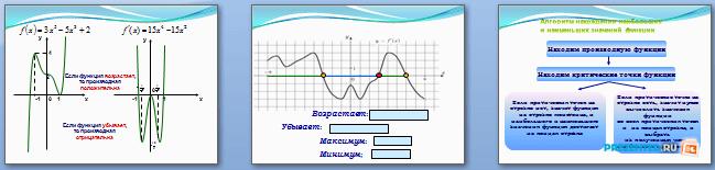 Слайды презентации: Применение производной к исследованию функций