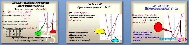 Слайды презентации: Решение уравнений и неравенств