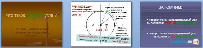 Слайды презентации: Синус и косинус угла