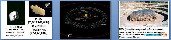 Слайды презентации: Малые тела Солнечной системы. Астероиды и кометы