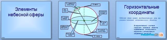 Слайды презентации: Небесная сфера. Элементы, кульминации и эклиптика
