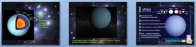 Слайды презентации: Уран. Планеты солнечной системы