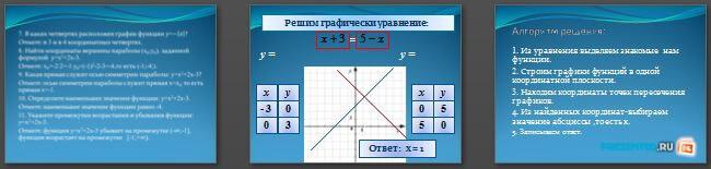 Слайды презентации: Графическое решение квадратных уравнений