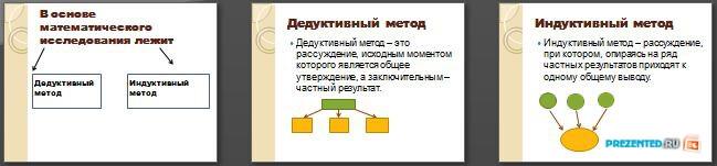 Слайды презентации: Метод математической индукции