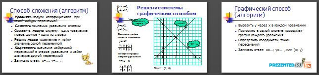 Слайды презентации: Методы решения систем уравнений