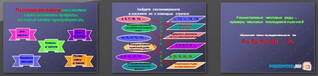 Слайды презентации: Числовые последовательности. Способы задания