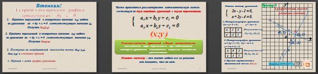 Слайды презентации: Системы двух линейных уравнений с двумя переменными