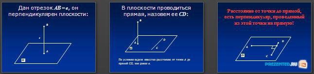 Слайды презентации: Теорема о трех перпендикулярах