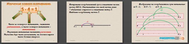 Слайды презентации: Вычитание натуральных чисел и его свойства