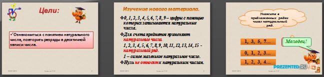 Слайды презентации: Натуральные числа. Обозначение натуральных чисел
