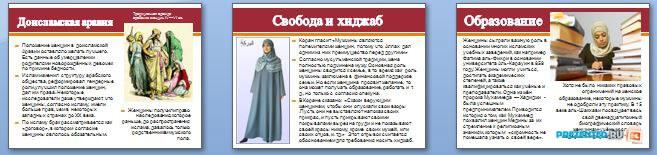 Слайды презентации: Женщина в исламе