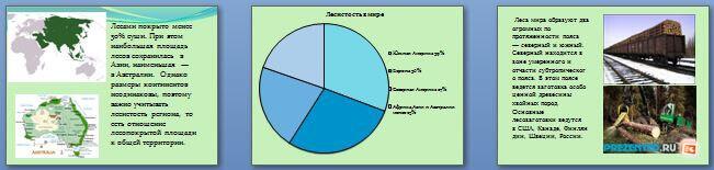 Слайды презентации: Биологические ресурсы