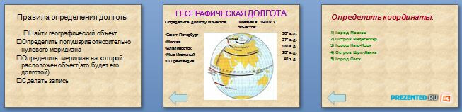 Слайды презентации: Географическая координата