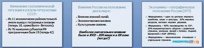 Слайды презентации: Геополитическое и ЭГП России