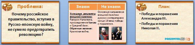Слайды презентации: Победы и поражения России на рубеже 19-20 веков