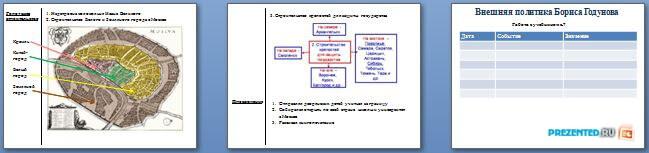 Слайды презентации: Внутренняя и внешняя политика Бориса Годунова