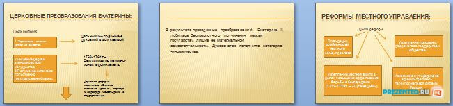 Слайды презентации: Внутренняя политика Екатерины ІІ