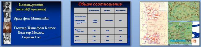 Слайды презентации: Курская битва. План, соотношения сторон