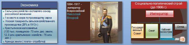 Слайды презентации: Россия в начале 20 века