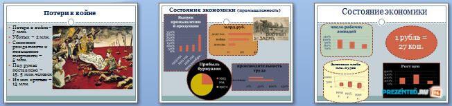 Слайды презентации: Россия к началу 1917 года