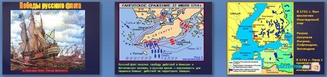 Слайды презентации: Северная война (1700-1721 г.)